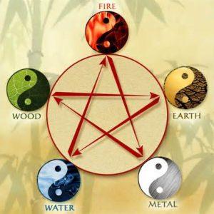 Five Elements Jow